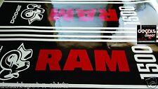 Bed Fender Doors Fits DODGE Ram Hemi, 1500, 2500HD, 3500HD 2007 to 2017