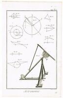 ANTIQUE PRINT VINTAGE 1777 COPPER PLATE DIDEROT ASTRONOMY SCIENCE BERNARD DIREX
