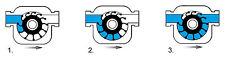Perbunan Impeller für ZUWA  Pumpe A,  30 Liter, Ersatz Impeller,  Impellerpumpe