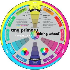 CMY Primary Mixing Wheel with The workbook