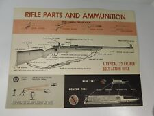"Vintage 1940s Rifle Parts and Ammunition NRA Hunting Safety Poster 22"" x 17"""