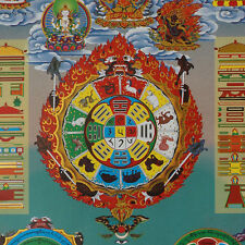 "14"" BROCADED SCROLL TIBETAN FENG SHUI THANGKA: MANJUSHRI MANDALA OF 12 ZODIACs ="