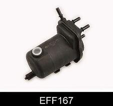 Comline Filtro de combustible adapta a Renault Nissan Suzuki EJT130