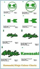 "AUSTRALIAN SITE: "" Kawasaki  "" MOTORCYCLE Logos Design on a CD"