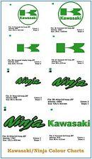 "Australian Site ~ "" Kawasaki  "" MOTORCYCLE Logos Design on a CD"