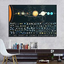 """Solar System Planets Moon Comets Silk Cloth Art Poster Home Wall Decor 24 x 36"""""""