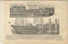 Dampfschiff Schiffahrtsverbindungen des Weltverkehrs Ruder Winde Brockhaus 3028