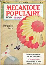 Mecanique Populaire1959-SpaceTravel,Sport Parachuting,Woodwork machines,Roadwork