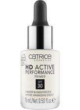 HD Active Performance Primer Transparent liquid primer with SPF 30 catrice best