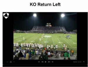 Football Coaching DVD ROM -- Special Teams Kickoff Return, Coverage Punt Block