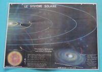 Décoration Murale,Set de Table Système Solaire Planète Soleil Galaxie Voie Lacté