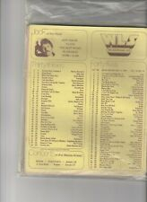 WLS CHICAGO RADIO MUSIC SURVEY 1979 COMPLETE YEAR