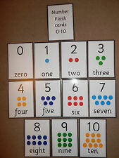 Number/ Counting 0-10 Flash cards - Teaching Resource - EYFS/SEN/Early Learning