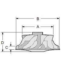 TURBO COMPRESSOR WHEEL MELETT 1102-022-400