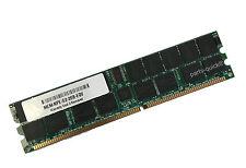 MEM-NPE-G2-2GB= 2GB Main Memory for Cisco 7200 NPE-G2