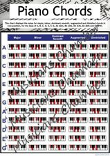 Piano & Keyboard Chord Chart - A4 - NEW AND EASY TO USE