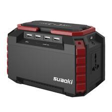 Suaoki S270 Stromversorgung Solargenerator Energiespeicher 4*USB Liefern 150WH
