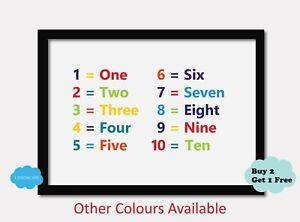 NUMBERS Print Nursery Learning Educational Kids Wall Boys Girls Baby Bedroom