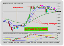 Forex Indicator Forex Trading System Best mt4 Trend Strategy Trend Reversal TFX