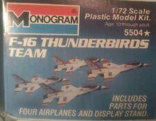 VINTAGE MONOGRAM F-16  THUNDERBIRDS  AIRPLANE MODEL KIT SIGNED BY PILOTS.