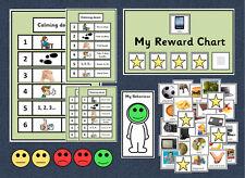 Behaviour Management Bundle - Autism / Speech and Language / SEN / ADHD