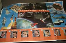 ASTRONAUT CHART 1960'S HAMMOND CO. 3'X2' WITH INFO ON MERCURY SPACE PROGRAM