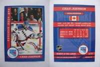 2015 SCA Chad Johnson rare New York Rangers goalie never issued produced #d/10
