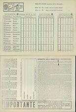 SISAL SPORT ITALIA R@R@ SCHEDINA N. 29 TOTOCALCIO DEL 13 APRILE 1947