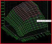 Custom Tuning File Service per Kess Galetto Ktag MPPS Rimappatura DPF EGR DTC IMMO OFF