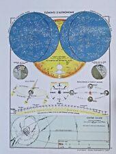 Art Print Mappemonde Constellations Éléments d'Astronomie Planètes Soleil Terre