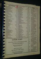 Dachshund Club of America Newsletter Mar 1987