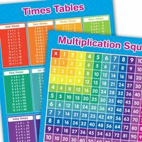 A3 Times Table & Multiplication Square Posters Maths Learning Education posters