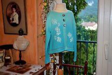 VESTE kenzo 4 ans  bleu turquoise  ravissante couleur impeccable