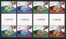 FALKLAND 2013 Referendum Landkarte Stegpaare Gutter Pairs ** MNH