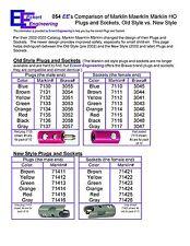 EE 71412 New Maerklin Märklin Marklin HO Yellow New Style Plugs, Pack of 10