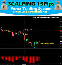 Scalping 15 pips Forex Indicator Forex Trading System Best mt4 80% Wining