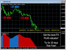 Super Fast Indicator - Predicts Market Movement- New - For MT4