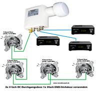 Opticum Unicable LNB 3 Legacy Einkabel SCR 6 Teilnehmer HDTV 4K 5K 4G Filter SAT