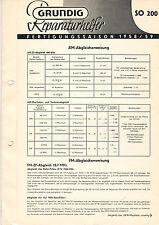 Grundig Reparaturhelfer SO 200 Service Anleitung Manual     B1235