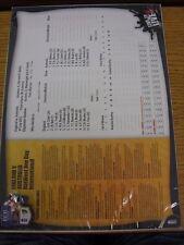 04/07/2012 Cricket Scorecard: England v Australia [At Edgbaston] [Abandoned] (Wr