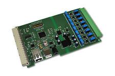Schneider Digital DAC-Karte mit Ethernet & USB-Interface Digital-Analog-Wandler