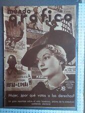 REVISTA MUNDO GRÁFICO 12/02/1936 REPORTAJE ESPECIAL SOBRE EL VOTO DE LA MUJER