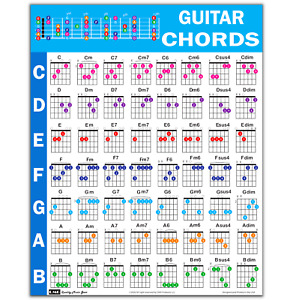 "Guitar Chord Poster (24""x30""), Educational Reference Guide for Beginners"