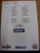 19/11/2011 Colour Teamsheet: Hereford United v Burton Albion  (Folded). Thanks f