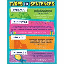 Type of Sentences Chart Teacher Created Resources Tcr7574