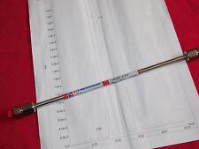 Tested Phenomenex LICHROSORB 10 RP-8, 250 x 4.6mm HPLC column; 00G-0237-D0