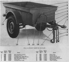 WILLYS MBT /  BANTAM T3 TRAILER MANUALS
