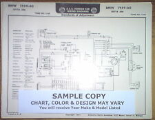 1963 1964 Ford FOUR Series All DeLuxe Models AEA Wiring Diagram Chart