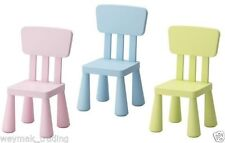 IKEA Plastic Tables & Chairs for Children