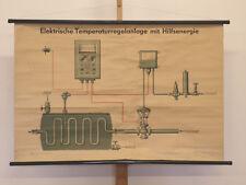 Ancienne Peinture Murale Électrique Temperaturregelanlage M.Hilfsenergie 116x76